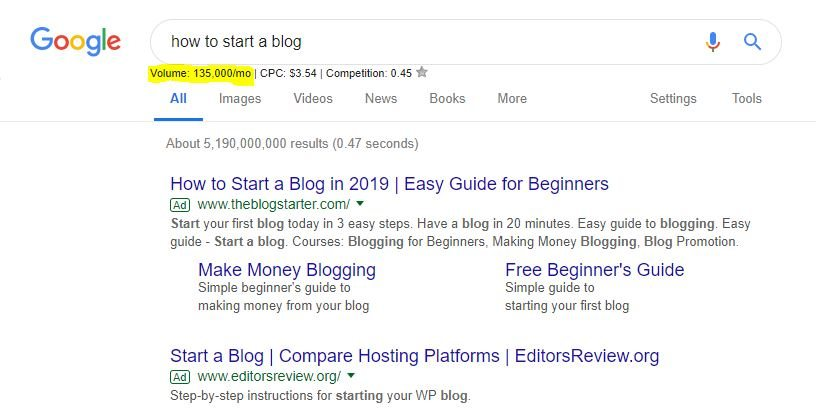 How to start your own Blog in 2019